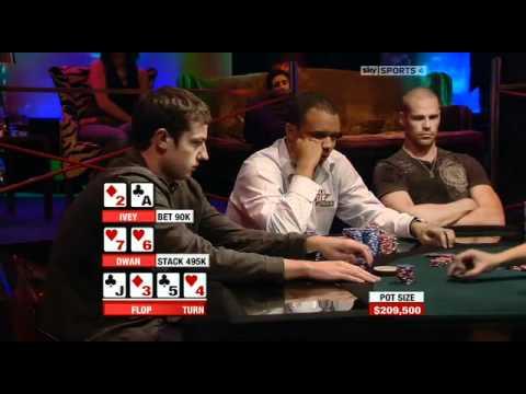 Тв онлайн покер казино рояль торрент avi